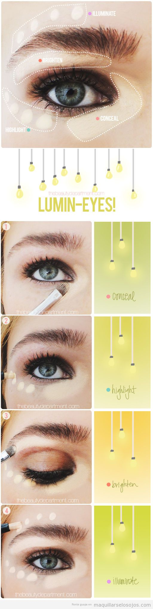 Tutorial paso a paso, truco para iluminar el contorno de ojos