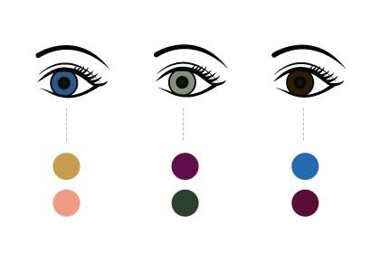Guía para saber qué color de sombra de ojos te queda mejor si tienes los ojos azules, verdes o marrones