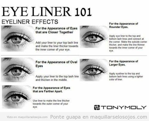 Efectos del delineador o eyeliner según cómo dibujes el ojo