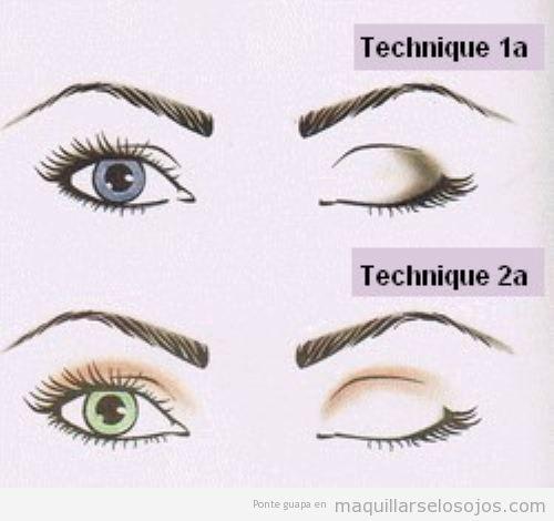 Técnicas y trucos para aplicar sombras en maquillaje de ojos