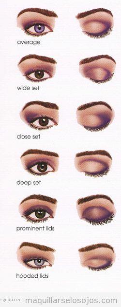 Efecto maquillarse los ojos todo sobre el maquillaje - Maneras de pintar los ojos ...