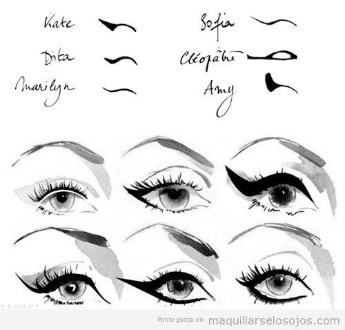 Dibujos para perfilar ojos como mujeres famosas de la historia