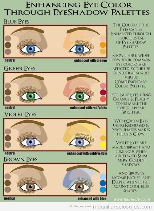 Trucos para realzar el color de los ojos usando la paleta de colores adecuada