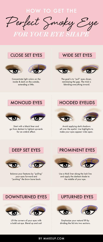 Guía para saber realizar maquillaje ahumado según forma ojo