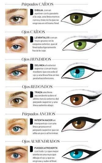 Trucos para delinear el ojo según su forma