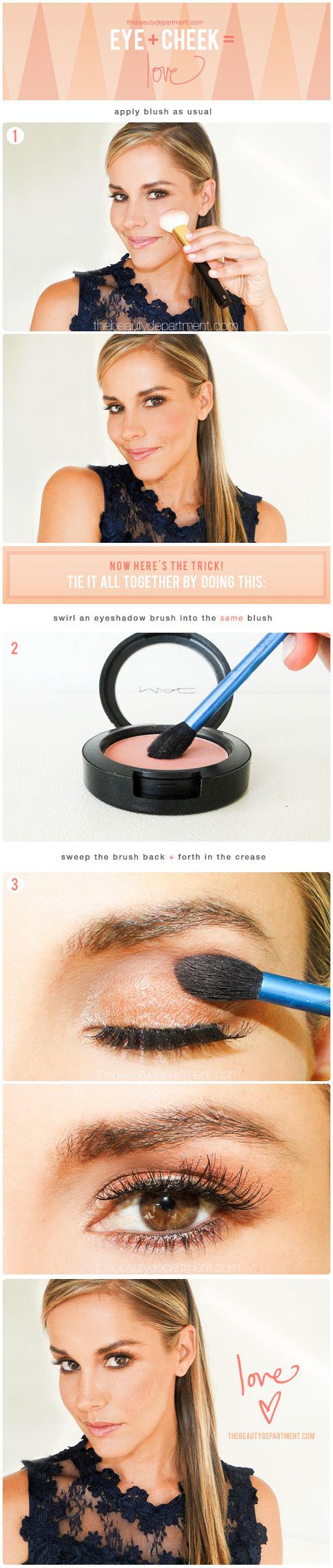 Truco maquillaje de ojos, colorete como sombra de ojos