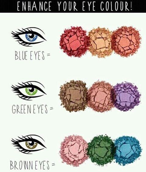 Guía escoger colores sombra según color de ojos