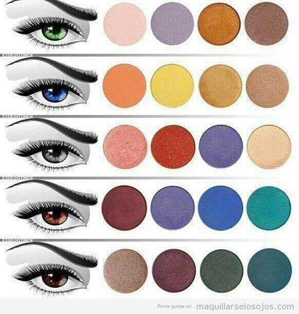 Sombras de ojos según color de ojos