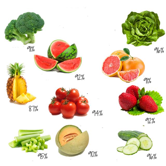 Frutas y vegetales ricos en agua